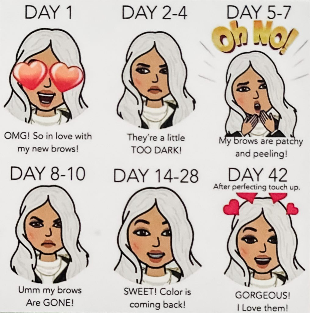 The emotions of microblading eyebrows